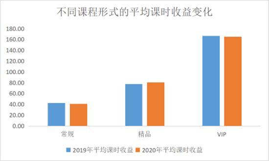 大山教育(09986.HK):疫情不改长期增长逻辑,底部反转静待花开